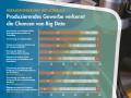 Einer Studie von PAC zufolge verkennt der industrielle Mittelstand die Chancen von Big Data. (Grafik: Freudenberg IT)