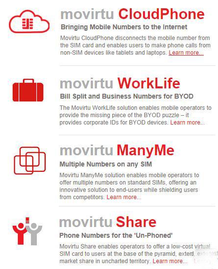 movirtu_products