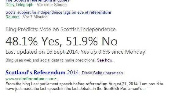 Bing Predicts glaubt nicht an unabhängiges Schottland. Quelle: Bing