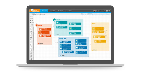 Die Planung der Customer Journey in dem ExactTarget Marketing Cloud Journey Builder for Apps. Quelle: Salesforce.com