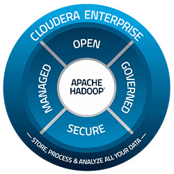Cloudera_Enterprise