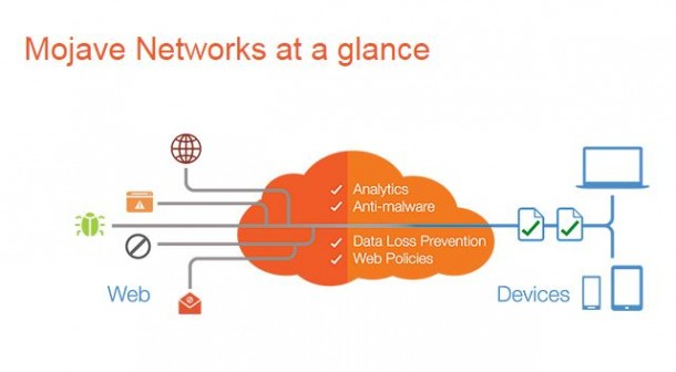 Mojave_Networks