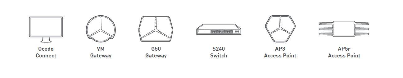 Neben einer Cloud-basierten Management-Oberfläche bietet Ocedo auch verschiedene Hardware-Module, Gateways und Switche. (Quelle: Ocedo)