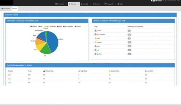 Die Lösung erstellt auch einen detaillierten Report über die Ereignisse im SAP-Netz. Quelle: Onapsis