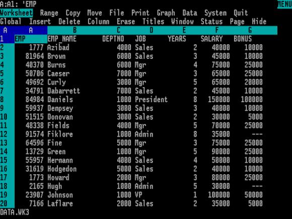 Die Tabellen-Kalkulation Lotus 1-2-3 war für den Erfolg der IBM-PCs mitentscheidend. Einige Fehlentscheidungen und das Erstarken von Microsoft machten das Programm jedoch obsolet. Quelle: Wikimedia