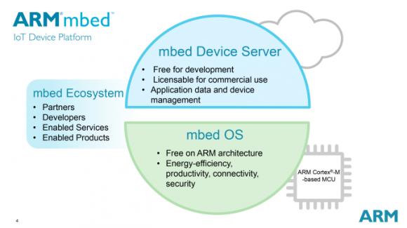 ARMs neue IoT-Plattform. Quelle: ARM