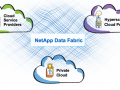 Architektur der NetApp Data Fabric for Cloud. Quelle: NetApp