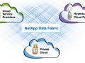 Architektur der NetApp Data Fabric for Cloud. Quelle: NetApp