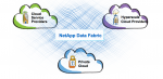 NetApp schnürt Cloud-Pakete für Azure, SoftLayer und Amazon