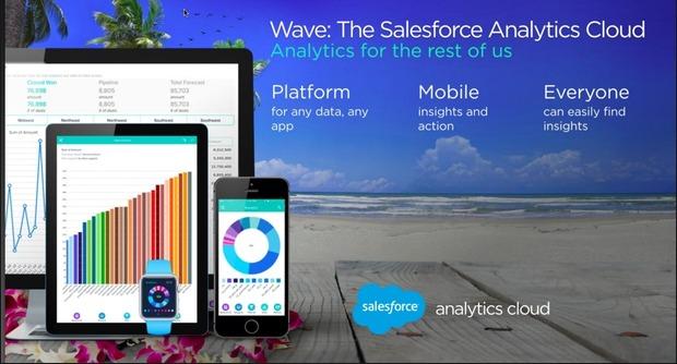 Wave soll Datenanalyse zum Vergnügen machen. (Bild: Salesforce)