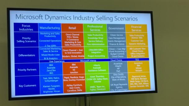 Microsoft will künftig mit Dynamics verstärkt in SAP-Gefilden wildern. Quelle: Sven Hansel