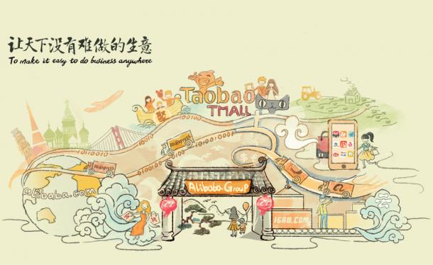 (Bild: Alibaba)