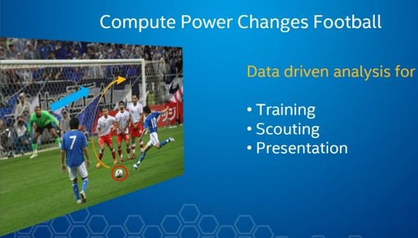 Intel_Big_Data_Scout7 (Bild: Intel)