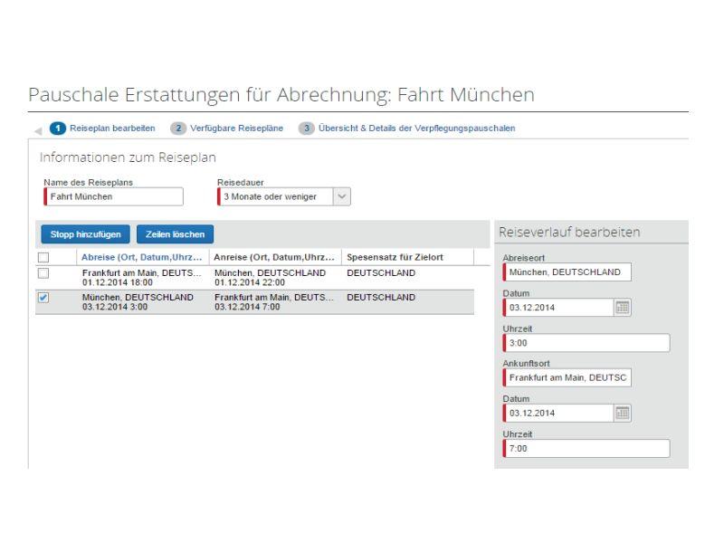 Reisekosten Automatisierung Für Kmu Von Concur Siliconde