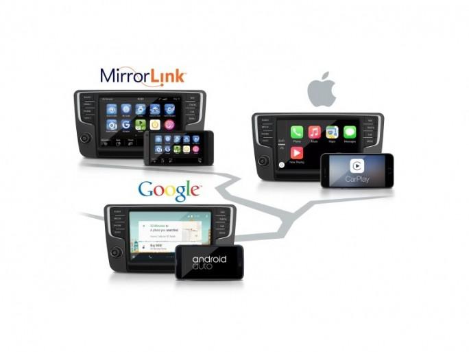 Mit App Connect integriert VW verschiedene Mobilbetriebssysteme (Bild: Volkswagen of America)