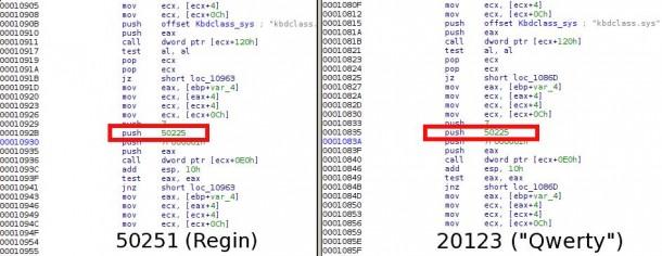 Zwischen der Malware Regin und dem aus dem Fundus von Edward Snowden stammenden Informationen zu der Spionage-Software Qwerty gibt es erstaunlich viele Parallelen. (Bild: Kaspersky Labs)