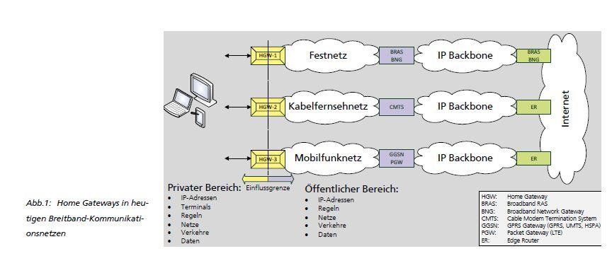(Bild: Fraunhofer ESK)