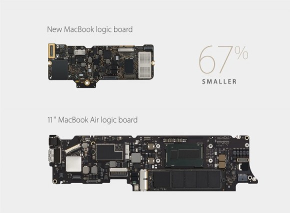 macbook-logicboard-580x427