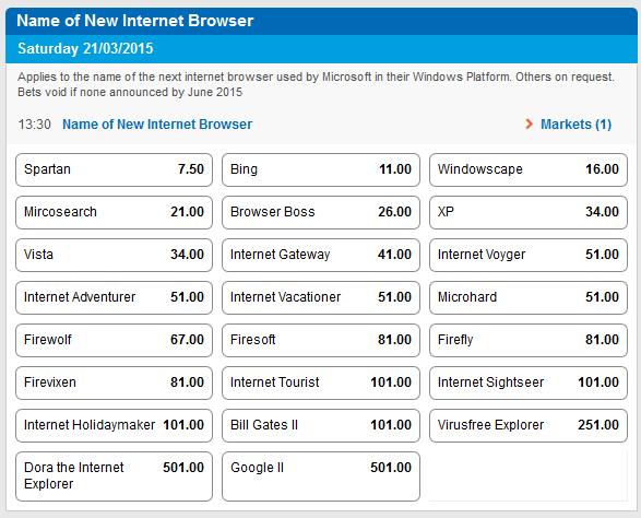 Sportsbet wettet auf Microsofts Browsernamen (Screenshot: silicon.de/sportsbet.com.au)