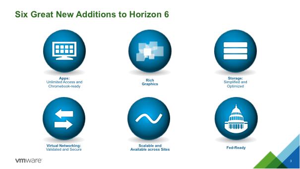 VMware Horizon 6. (Bild: VMware)