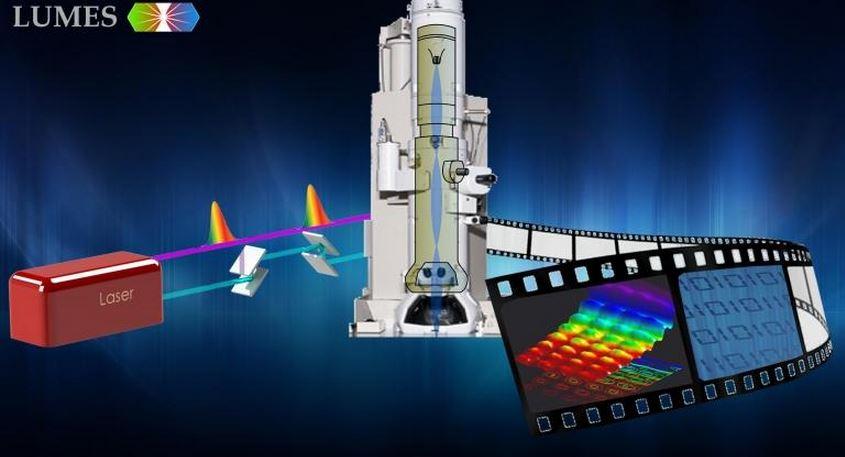 """Mit diesem Gerät waren die Forscher des EPFL in der Lage Licht als Welle und als Teilchen zu """"fotografieren"""". (Bild: Fabrizio Carbone/EPFL)"""