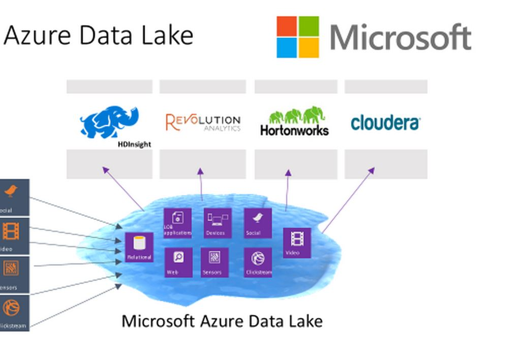 build 2015  microsoft startet azure data lake