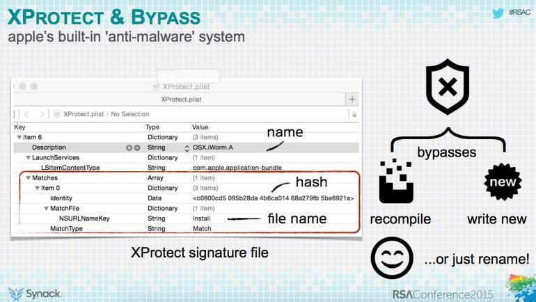 Apples Virenscanner XProtect lässt sich durch einfaches Rekompilieren oder Umbennnen einer Malware austricksen (Bild: Patrick Wardle/Synack).