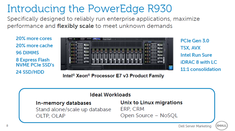 dell-poweredge-r930a
