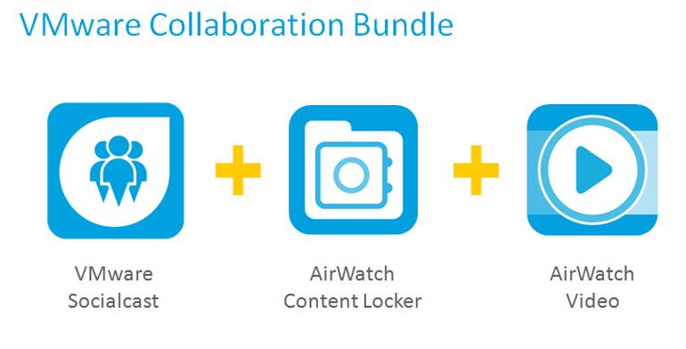 VMware Collaboration Bundle