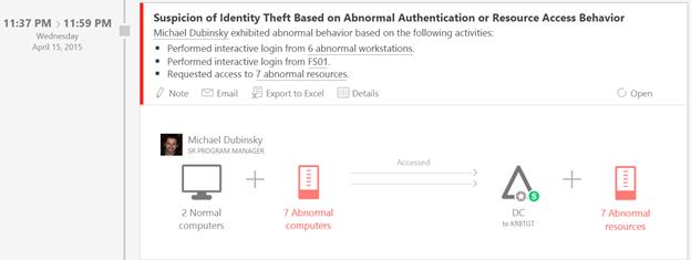 In diesem Schritt zeigt ATA , dass vermutlich ein Angreifer, die Anmelde-Informationen eines Mitarbeiters gekapert hat. (Bild: Microsoft)
