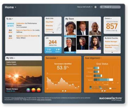 SAP SuccessFactors Employee Central wächst mit IBM HR-Lösungen wie Talent Aquisition zusammen. (Bild: SAP)