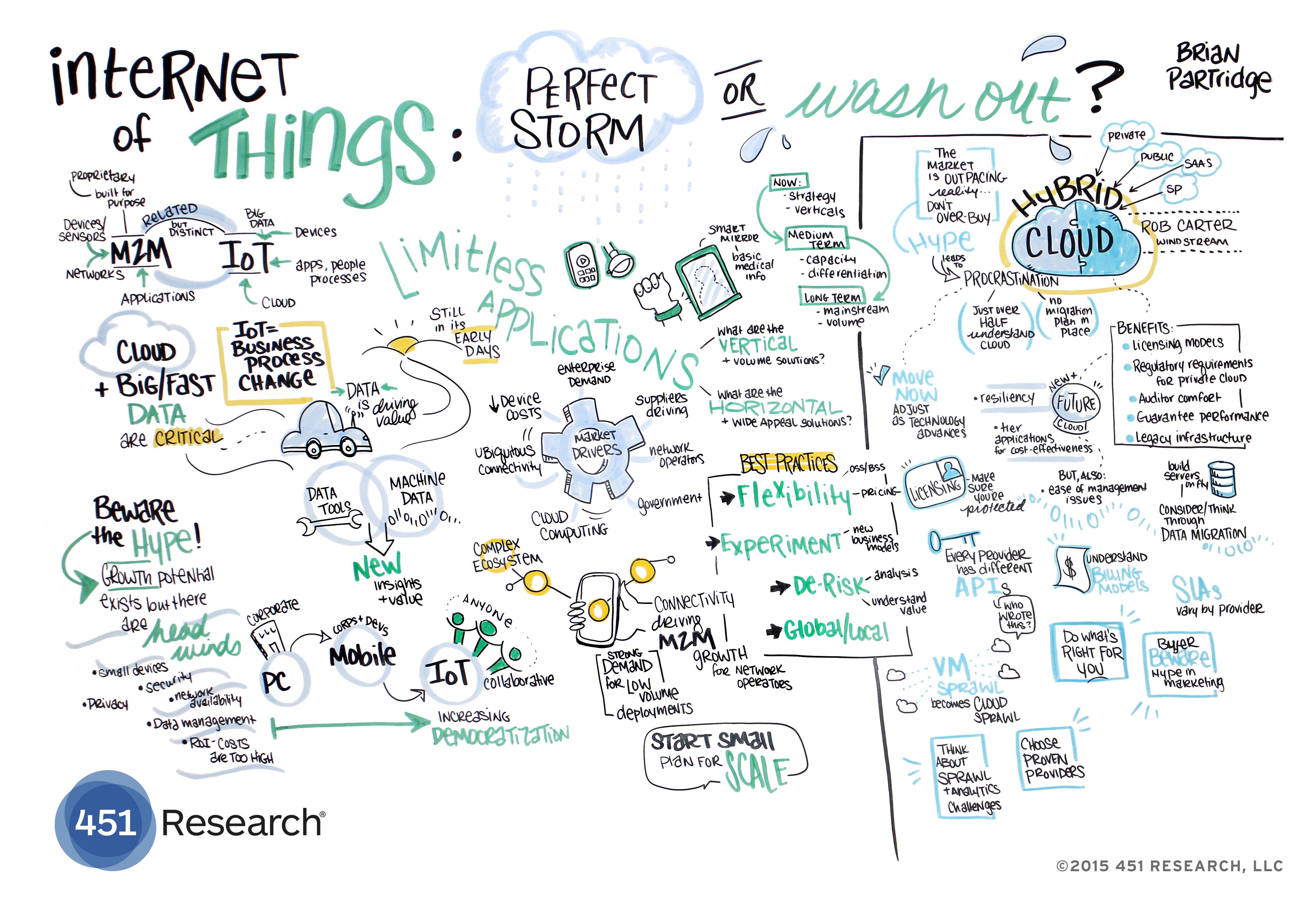 IoT_InfographicLG