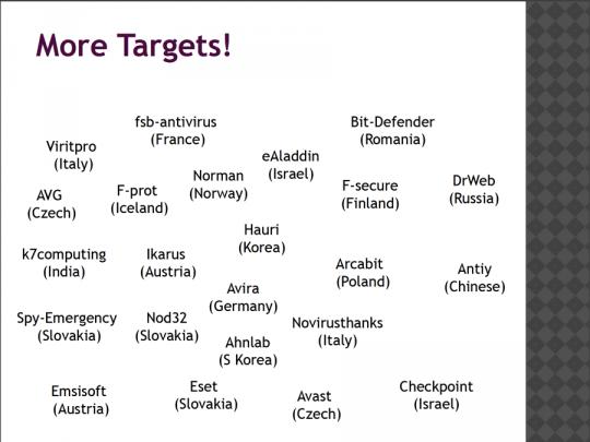Avira, BitDefender und Dr. Web: Spionageziele des US-Geheimdienstes NSA? (Bild: The Intercept)