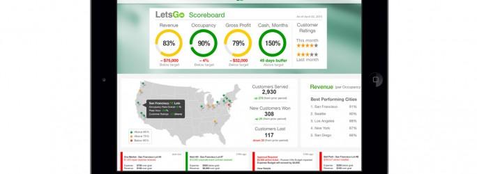 Das Scoreboard ist mobil abrufbar und zeigt die aktuellen Unternehmenszahlen. (Bild: Sage)
