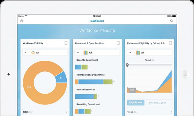 Die Lösung für Finanzen und Human Ressources will Workday ab 2016 mit einem Tool für Planung und Budgetierung erweitern. (Bild: Workday)