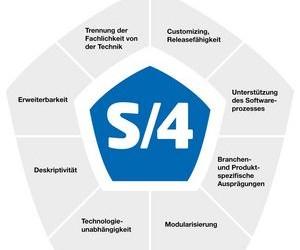 S4_Technologieplattform