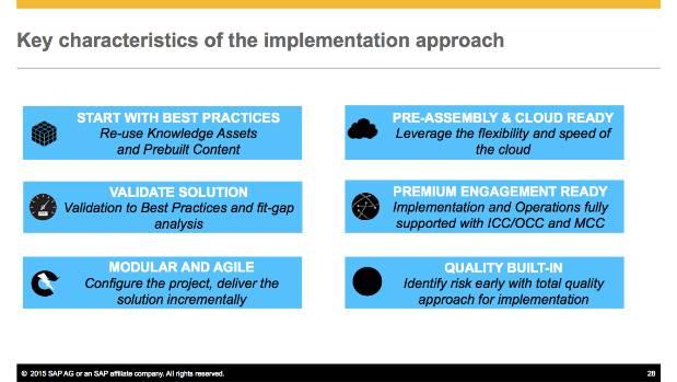 SAP will SAP S/4HANA-Einführung beschleunigen - silicon de