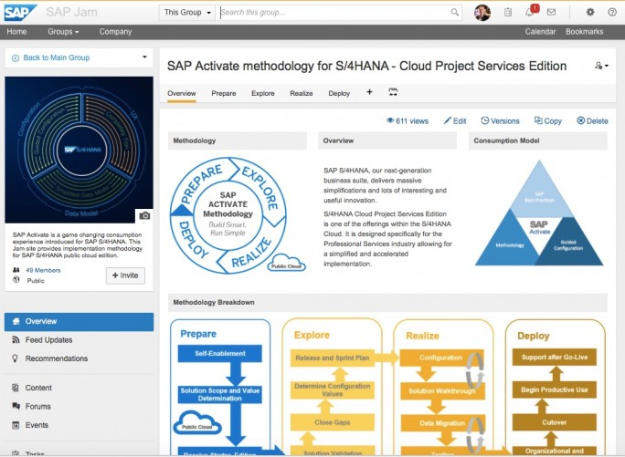 SAP Activate mit JAM. (Bild: SCN)