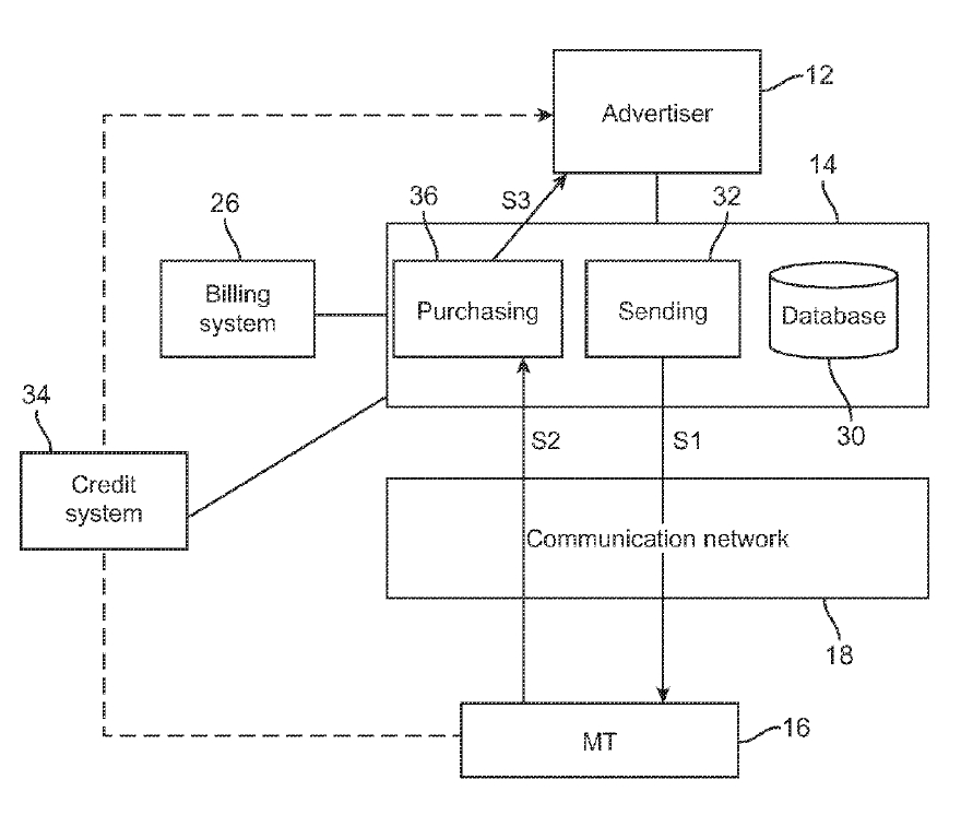 Apple-Patent. (Screenshot: ZDNet)