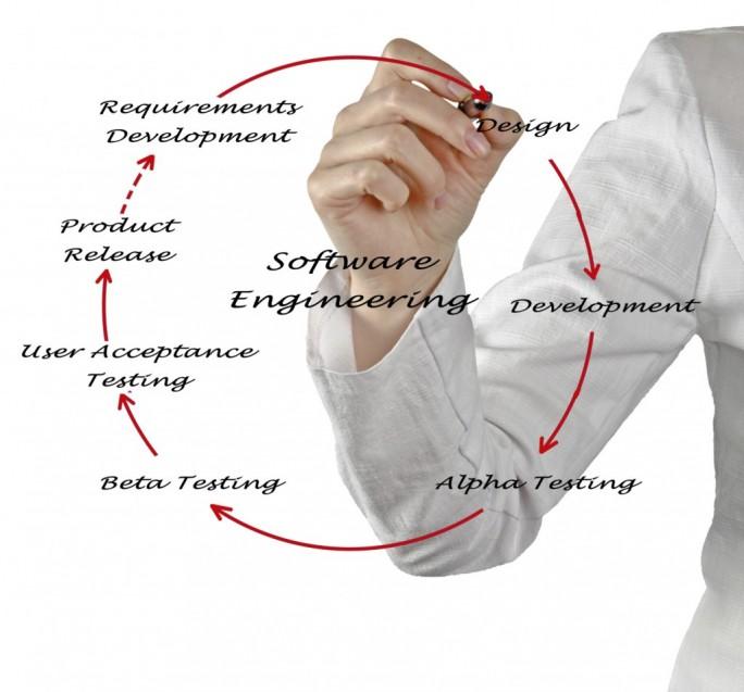 Agile Software-Entwicklung aus der Sicht von CA. (Bild: CA)