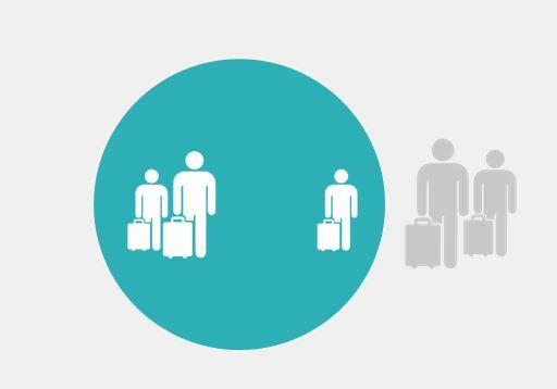 Laut Untersuchungen von Concur findet ein Großteil von Buchungen außerhalb der vom Unternehmen vorgegebenen Kanäle statt. (Bild: Concur)