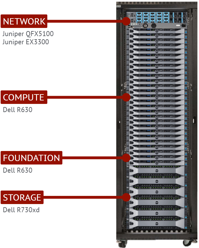 Mit Dell-Servern und Storage-Controllern sowie Juniper-Komponenten für Management und Datepfad bietet OpenStack-Pionier Mirantis zusammen mit Partnern die erste Open-Stack-Appliance. (Bild: Mirantis)
