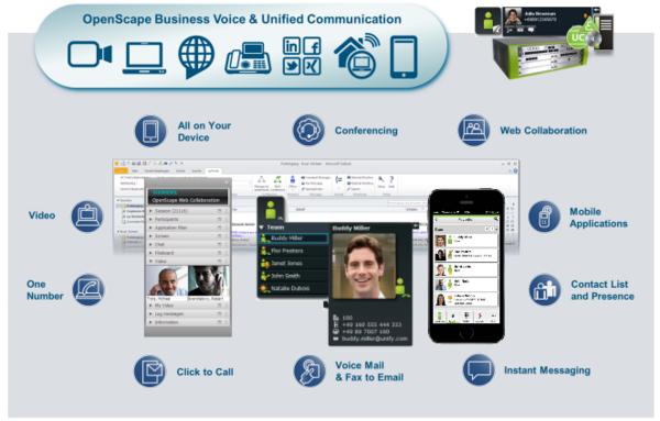 Die Unify-Lösung OpenScape Business richtet sich an Mittelständler. (Bild: Unify)
