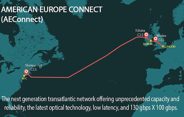 AEConnect soll mehr Bandbreite für die Verbindung zwischen New York und London und damit zwischen Nord Amerika und Europa liefern. (Bild: Aqua Comms)