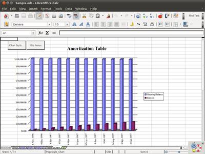 Neue Funktionen optimieren die Spreadsheet-Anwendung Calc. (Bild: TDF)