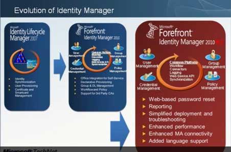 Microsoft aktualisiert den mehr als drei Jahre alten Forefront Identity Manager (FIM) mit dem Microsoft Identity Manager (MIM) 2016. (Bild: Microsoft)