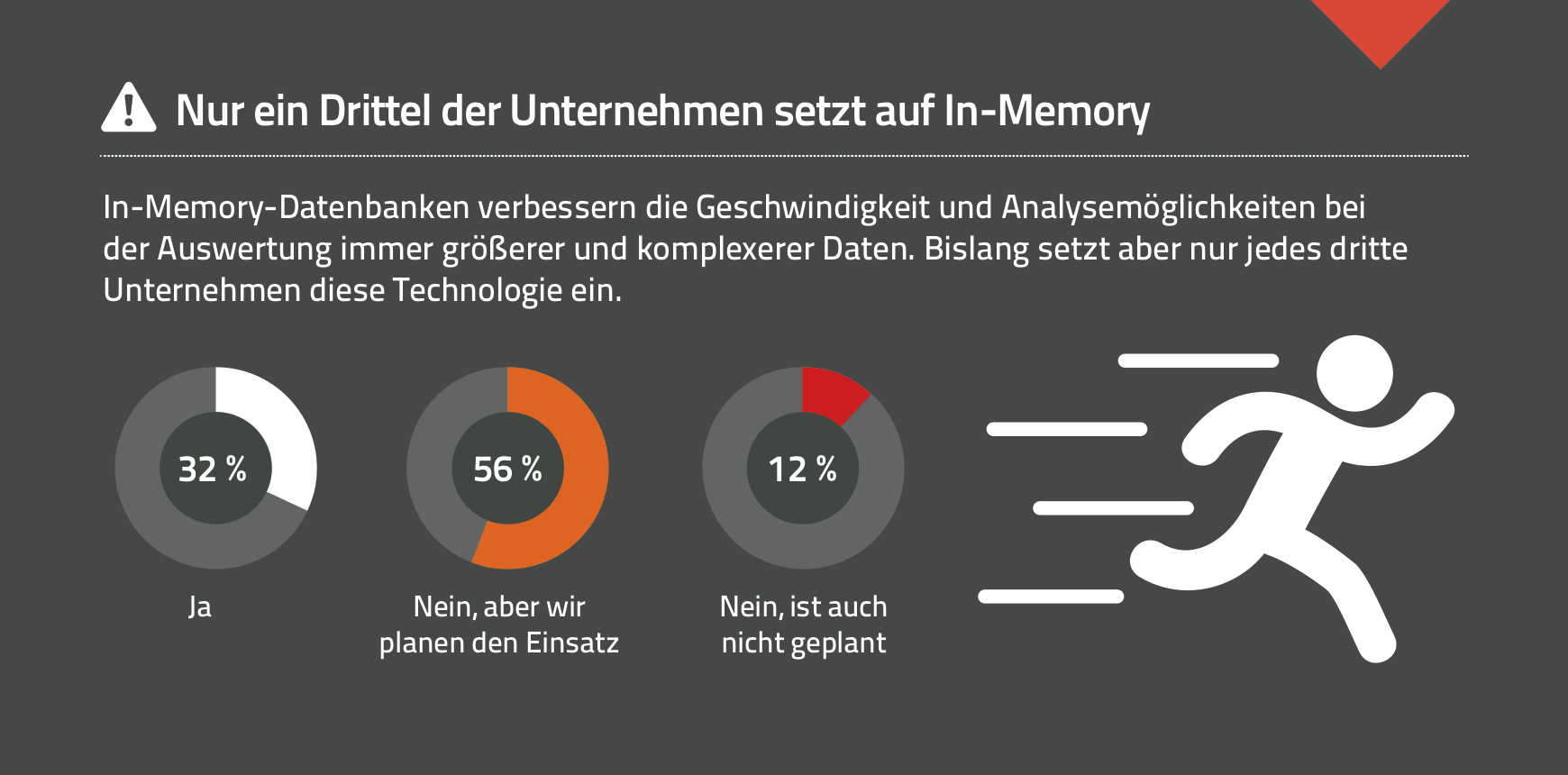 Sopra2015_Infografik In-Memory_DB