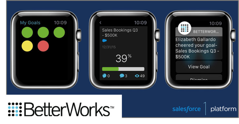 Die Watch-App BetterWorks Wear nutzt Salesforce1 (Bild: Salesforce)