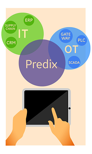 Predix Cloud. (Bild: GE)
