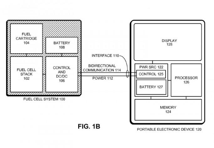 apple-patent-brennstoffzelle (Bild: Apple, via USPTO)